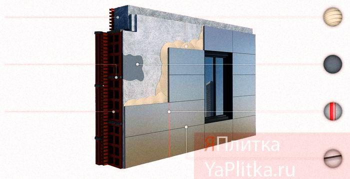как делать фасад из керамогранита