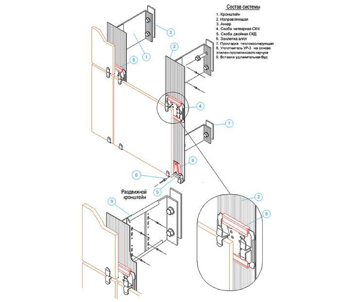 инструкция по монтажу керамогранита
