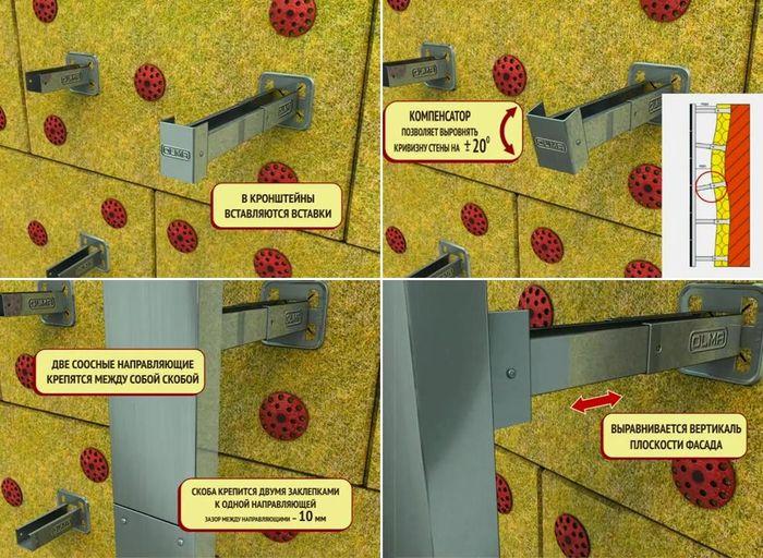 скрытое крепление керамогранита