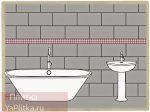 как рассчитать количество плитки на ванну